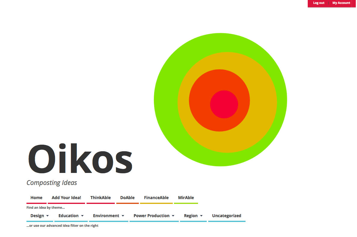 OIKOS - Composting Ideas
